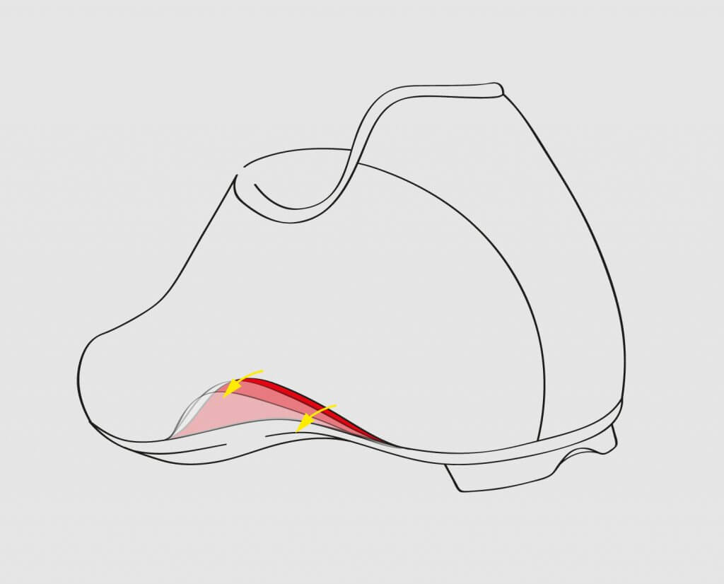 Northwave » Anatomical Arch Support